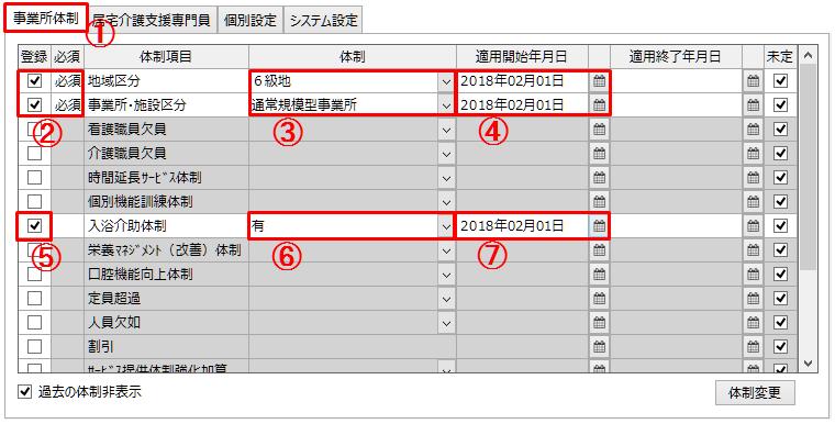 事業所体制登録