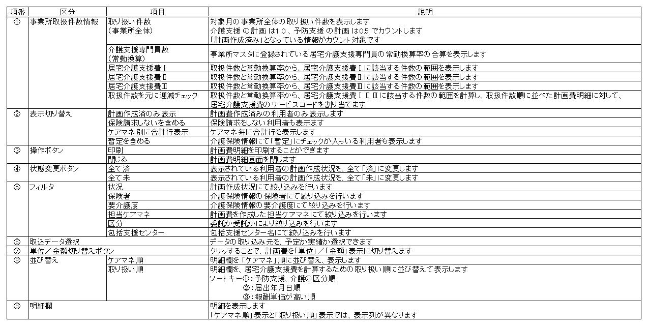 計画費明細_4